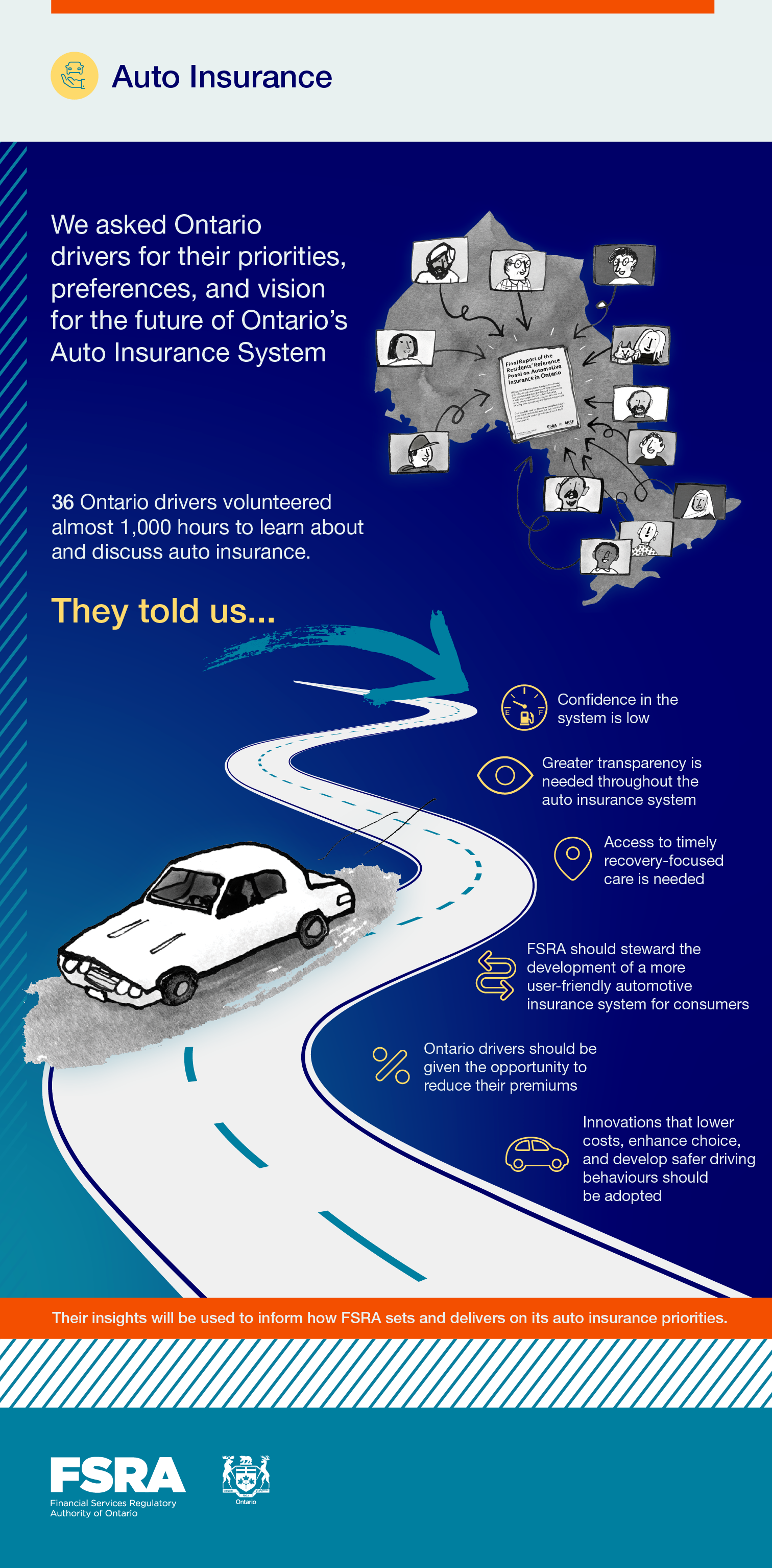Infographic - Report of the Residents' Reference Panel on Automotive Insurance in Ontario
